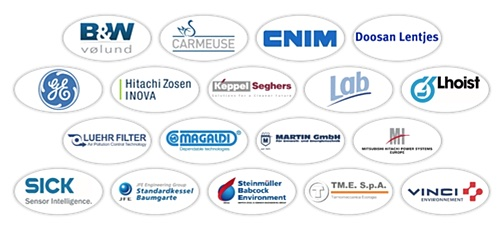 ESWET partners (Source: ESWET)
