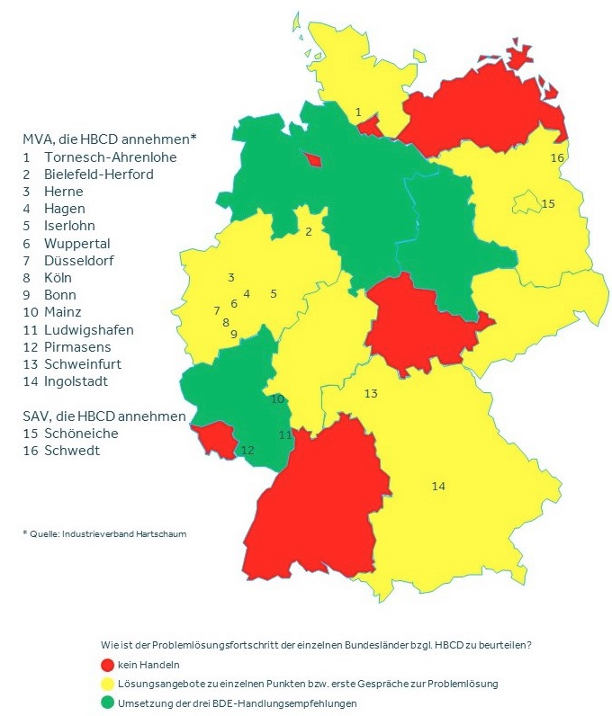MVA, die HBCD-Abfälle annehmen (Quelle: BDE)